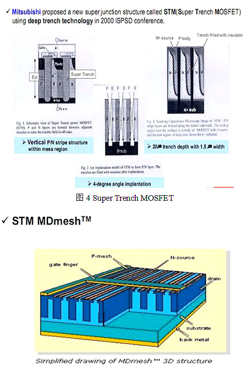 什么是cool mosfet